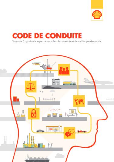 Shell_code_conduite